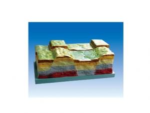 ZM7203 断裂构造及地垒地堑发育模型
